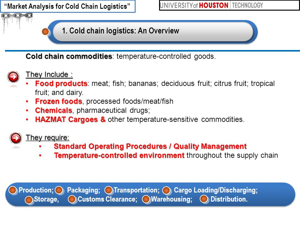 """1. Cold chain logistics: An Overview 3ECLT 5710 Distributed and Mobile Systems """"Market Analysis for Cold Chain Logistics"""" Cold chain commodities Cold"""