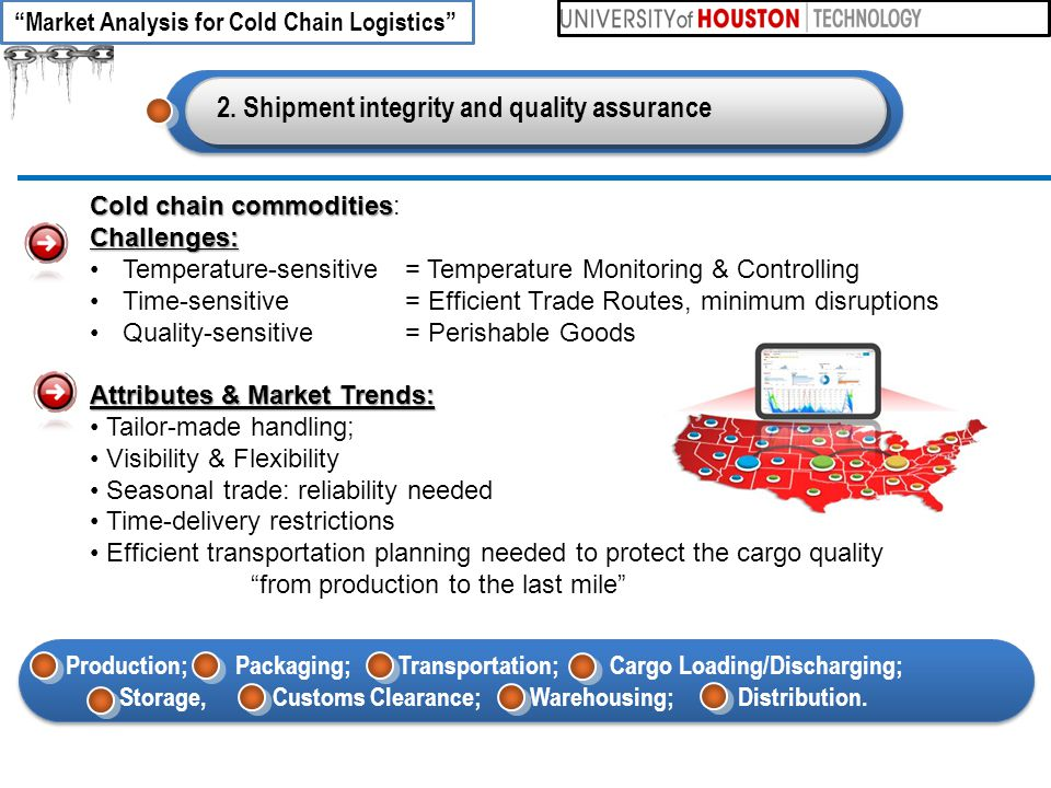"""2. Shipment integrity and quality assurance 4ECLT 5710 Distributed and Mobile Systems """"Market Analysis for Cold Chain Logistics"""" Cold chain commoditie"""