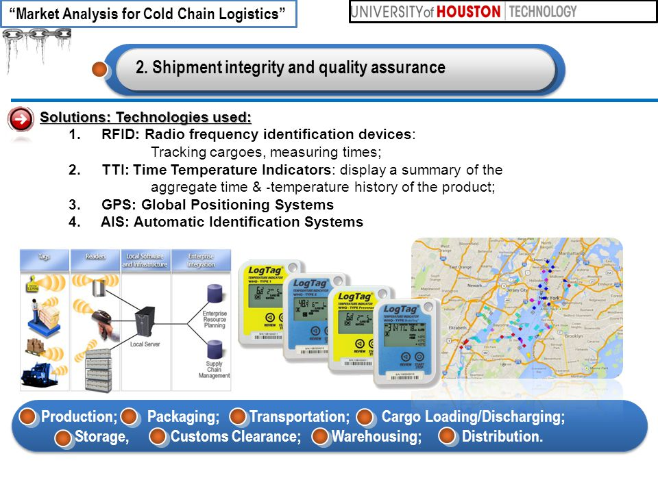 """2. Shipment integrity and quality assurance 5ECLT 5710 Distributed and Mobile Systems """"Market Analysis for Cold Chain Logistics"""" Solutions: Technologi"""