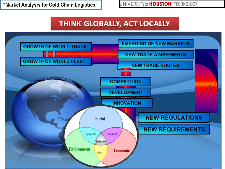 THINK GLOBALLY, ACT LOCALLY 6TH ANNUAL HARRIS COUNTY INTERNATIONAL TRADE & TRANSPORTATION CONFERENCE, OCTOBER 23, 2014 7 Market Analysis for Cold Chain Logistics