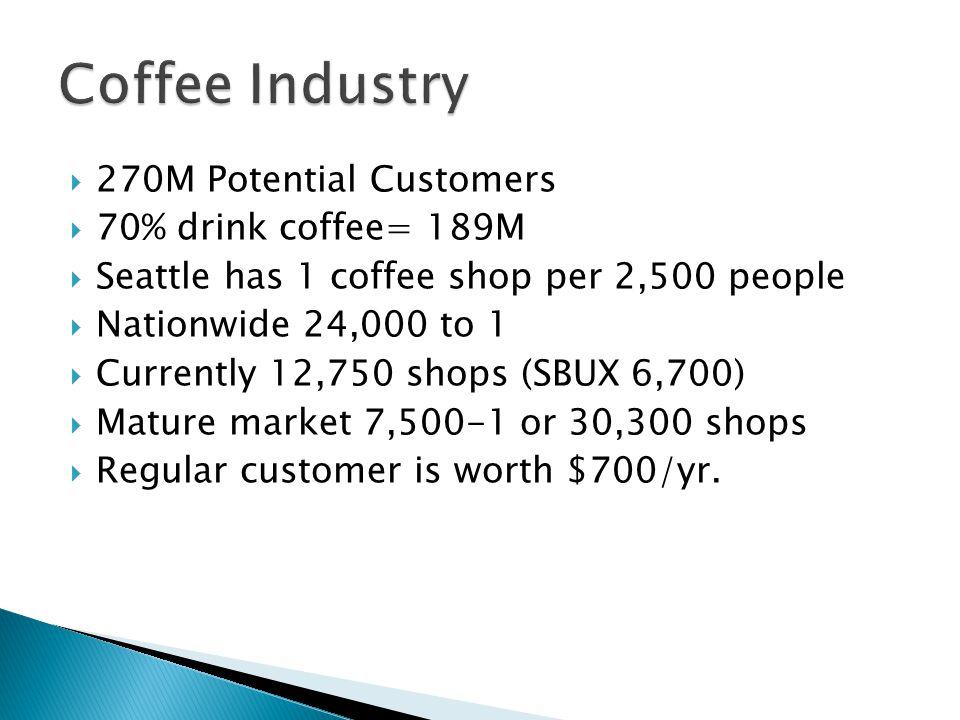 " Franch. Fee $40-80K  Royalty Fee 5.9%  Total Inv. $310K-$771K  Coffee makes up 60% of sales  Margins on coffee ""exceedingly high""  Coffee>break"