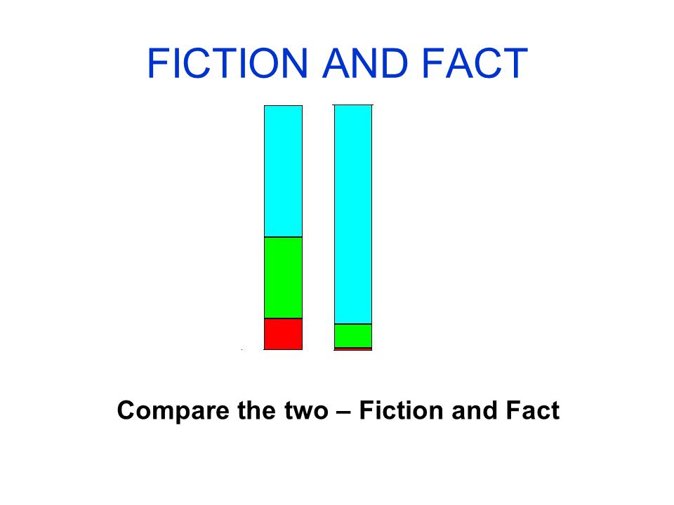 FICTION AND FACT Compare the two – Fiction and Fact
