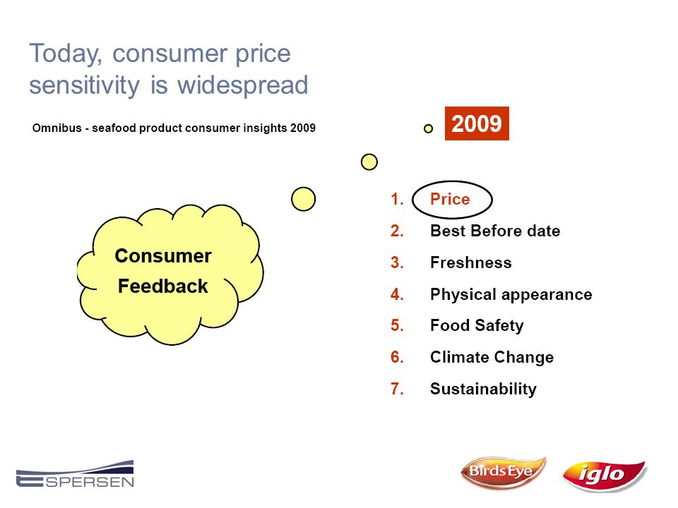 Today, consumer price sensitivity is widespread