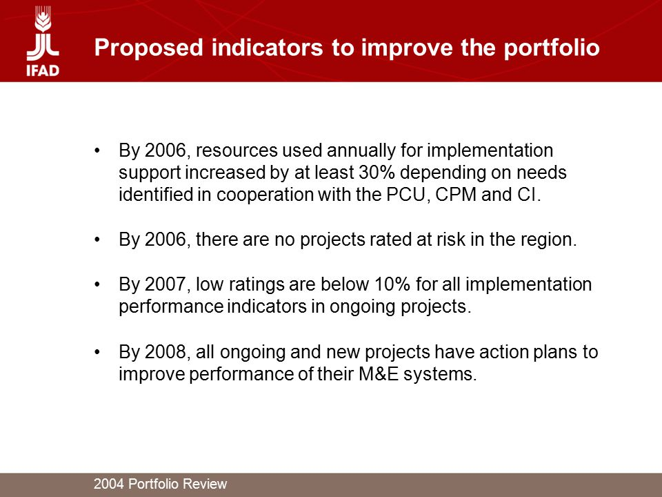 2004 Portfolio Review Proposed indicators to improve the portfolio By 2006, resources used annually for implementation support increased by at least 3