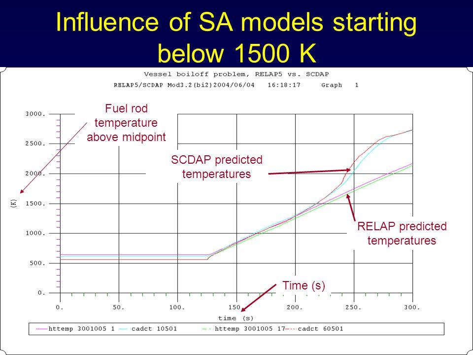 Influence of SA models starting below 1500 K RELAP RELAP predicted temperatures SCDAP predicted temperatures Fuel rod temperature above midpoint Time (s)