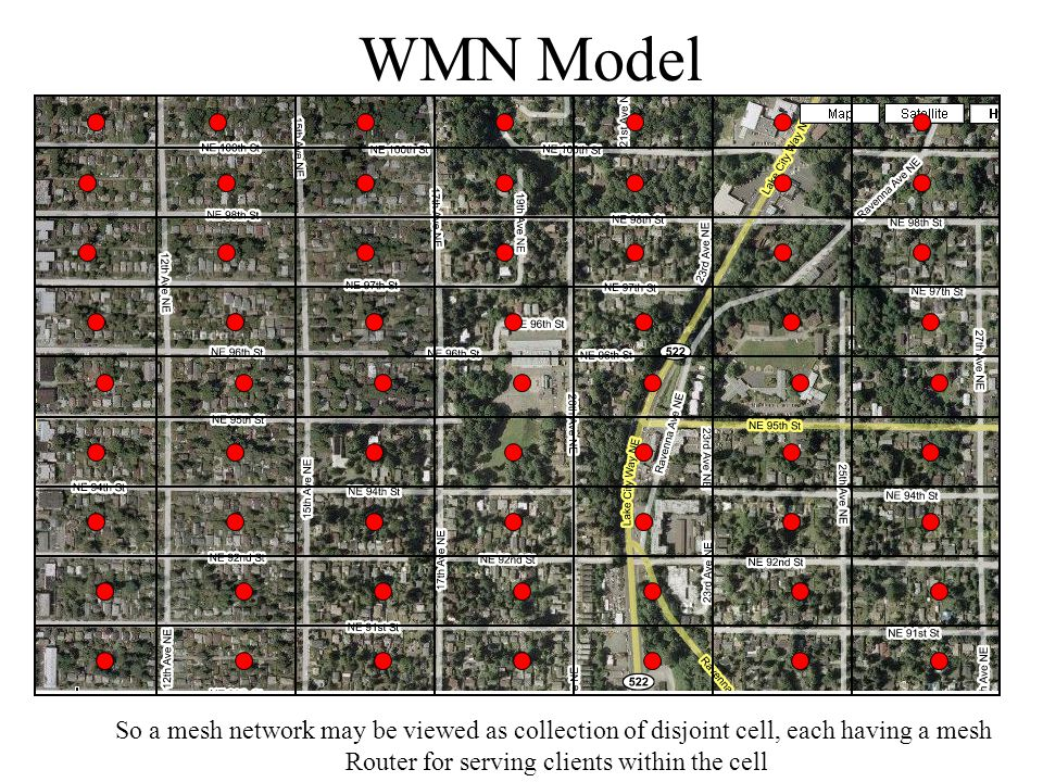 WMN Model So a mesh network may be viewed as collection of disjoint cell, each having a mesh Router for serving clients within the cell