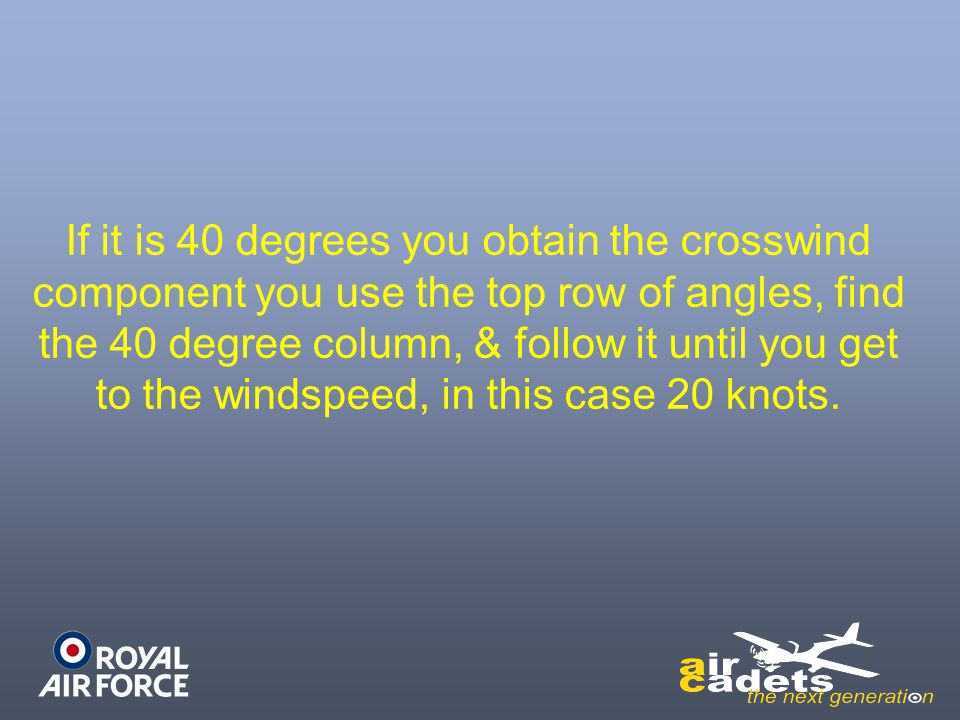 If it is 40 degrees you obtain the crosswind component you use the top row of angles, find the 40 degree column, & follow it until you get to the wind