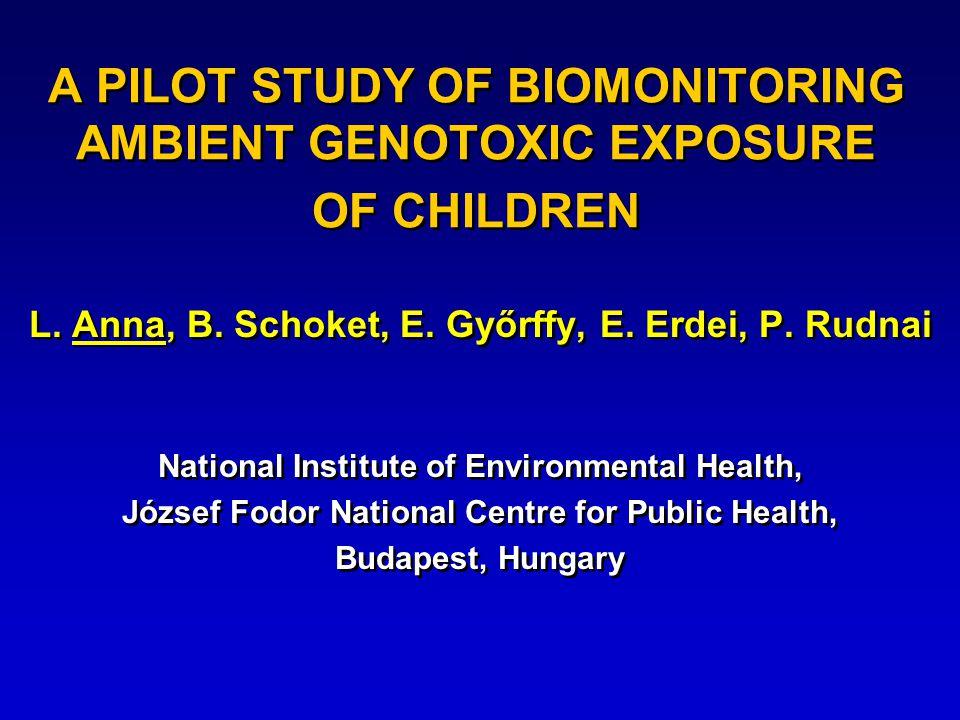 A PILOT STUDY OF BIOMONITORING AMBIENT GENOTOXIC EXPOSURE OF CHILDREN L. Anna, B. Schoket, E. Győrffy, E. Erdei, P. Rudnai National Institute of Envir