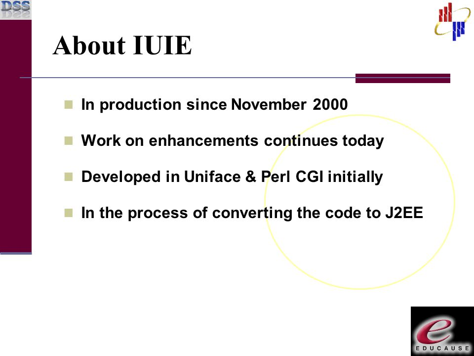 About IUIE In production since November 2000 Work on enhancements continues today Developed in Uniface & Perl CGI initially In the process of converti