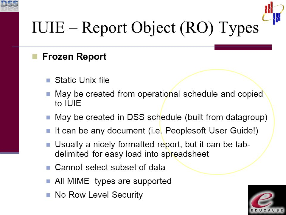 IUIE – Report Object (RO) Types Frozen Report Static Unix file May be created from operational schedule and copied to IUIE May be created in DSS sched
