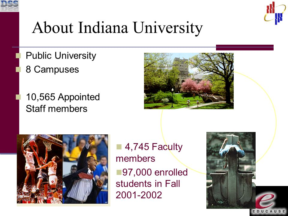 About Indiana University Public University 8 Campuses 10,565 Appointed Staff members 4,745 Faculty members 97,000 enrolled students in Fall 2001-2002