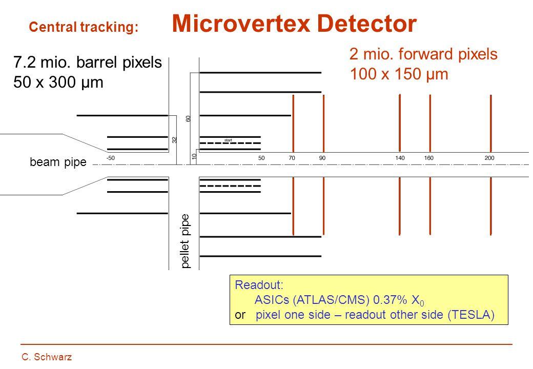 C. Schwarz Central tracking: Microvertex Detector 7.2 mio.
