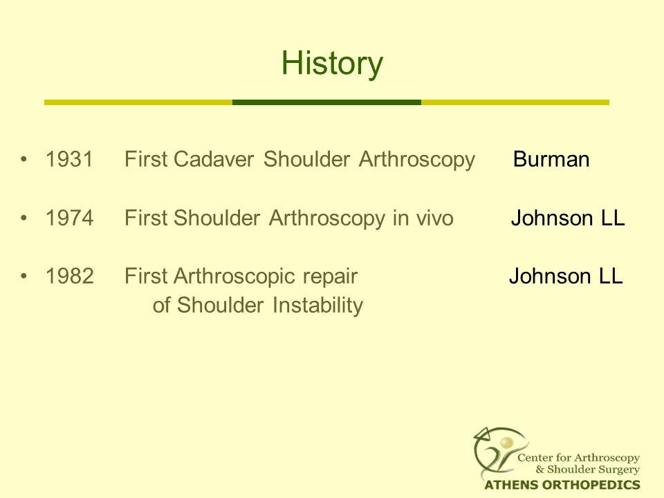 History 1931 First Cadaver Shoulder Arthroscopy Burman 1974 First Shoulder Arthroscopy in vivo Johnson LL 1982 First Arthroscopic repair Johnson LL of Shoulder Instability