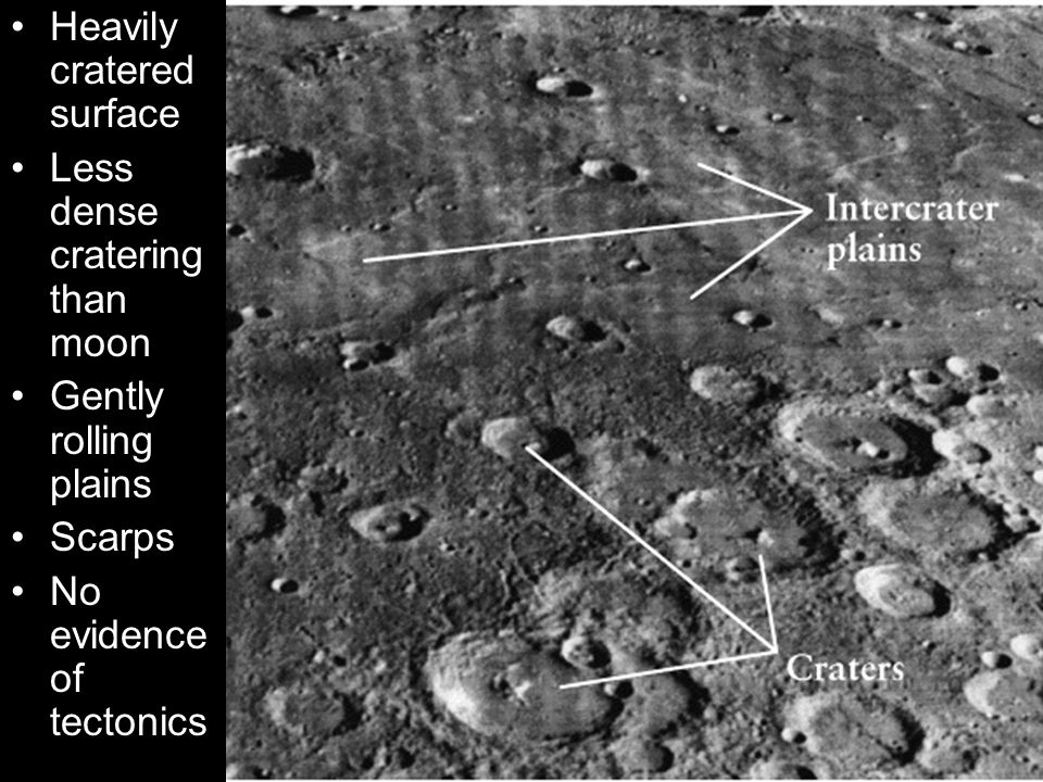 Heavily cratered surface Less dense cratering than moon Gently rolling plains Scarps No evidence of tectonics