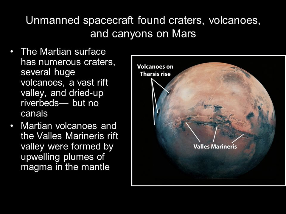 Unmanned spacecraft found craters, volcanoes, and canyons on Mars The Martian surface has numerous craters, several huge volcanoes, a vast rift valley, and dried-up riverbeds— but no canals Martian volcanoes and the Valles Marineris rift valley were formed by upwelling plumes of magma in the mantle