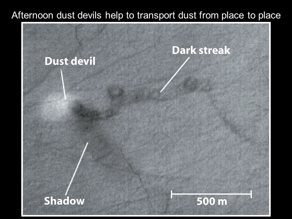 Afternoon dust devils help to transport dust from place to place