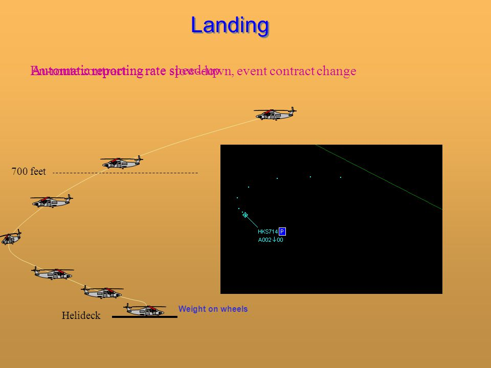 Landing 700 feet Helideck X X X X X X Weight on wheels En-route contract Automatic reporting rate speed-up Automatic reporting rate slow-down, event contract change