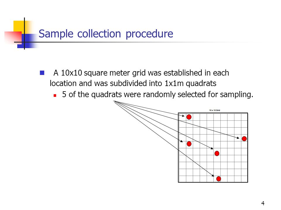4 Sample collection procedure A 10x10 square meter grid was established in each location and was subdivided into 1x1m quadrats 5 of the quadrats were randomly selected for sampling.