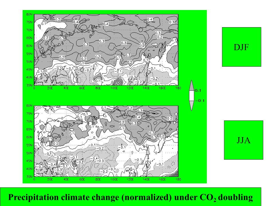 Precipitation climate change (normalized) under CO 2 doubling DJF JJA