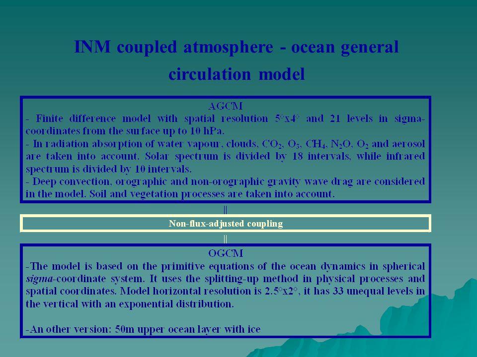 INM coupled atmosphere - ocean general circulation model