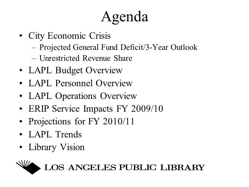Take the L.A.Budget Challenge .