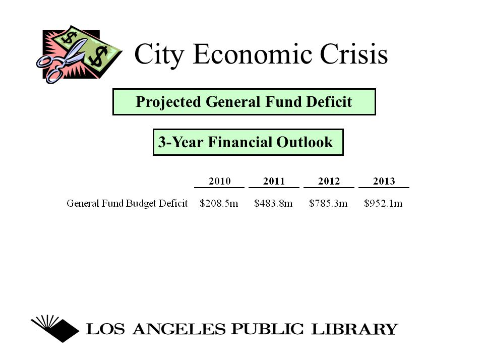 City Economic Crisis Projected General Fund Deficit 3-Year Financial Outlook
