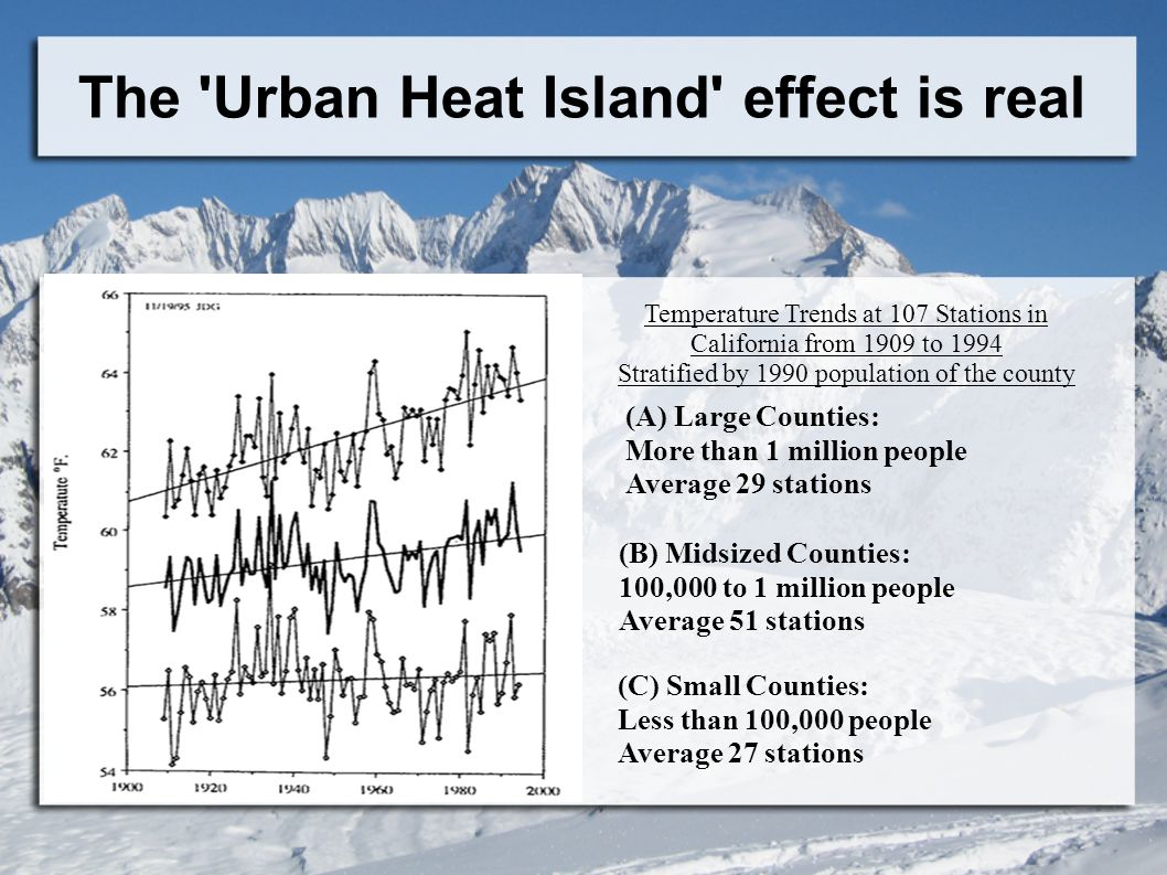 The Urban Heat Island effect is real (A) Large Counties: More than 1 million people Average 29 stations (B) Midsized Counties: 100,000 to 1 million people Average 51 stations (C) Small Counties: Less than 100,000 people Average 27 stations Temperature Trends at 107 Stations in California from 1909 to 1994 Stratified by 1990 population of the county