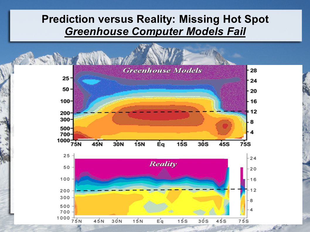Prediction versus Reality: Missing Hot Spot Greenhouse Computer Models Fail