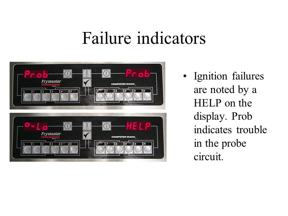 Failure indicators Ignition failures are noted by a HELP on the display. Prob indicates trouble in the probe circuit.