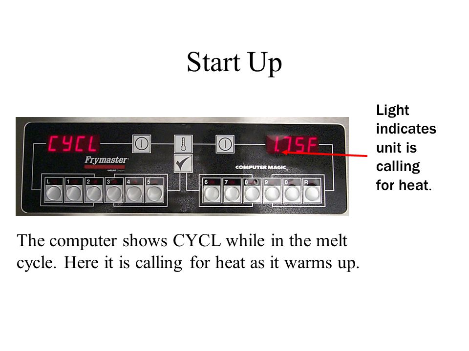 Start Up The computer shows CYCL while in the melt cycle.