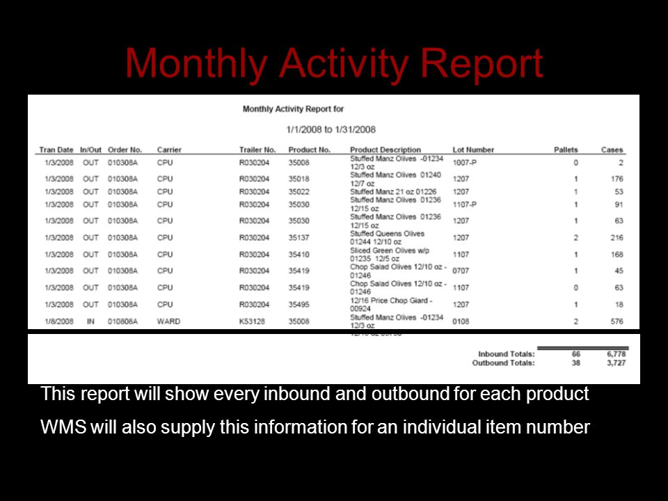Monthly Activity Report This report will show every inbound and outbound for each product WMS will also supply this information for an individual item number
