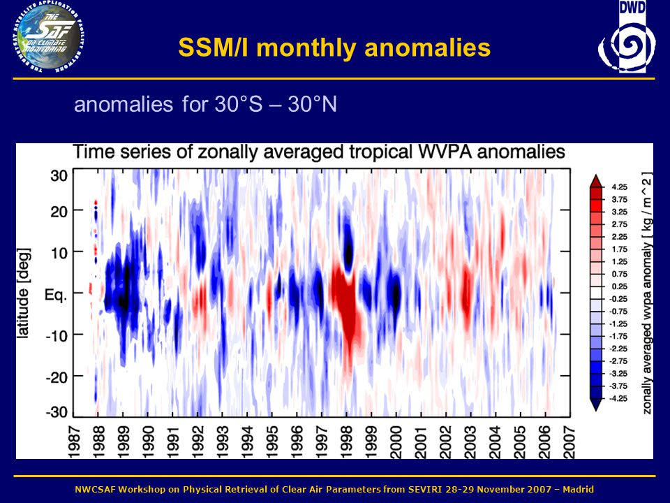 NWCSAF Workshop on Physical Retrieval of Clear Air Parameters from SEVIRI 28-29 November 2007 – Madrid SSM/I monthly anomalies anomalies for 30°S – 30°N