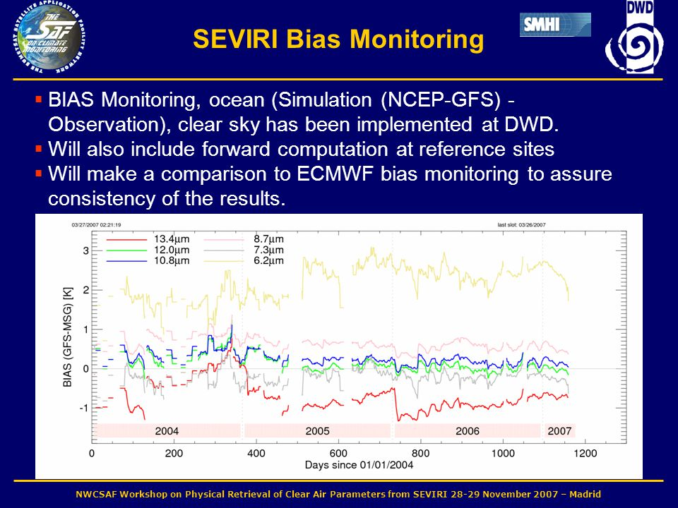 NWCSAF Workshop on Physical Retrieval of Clear Air Parameters from SEVIRI 28-29 November 2007 – Madrid  BIAS Monitoring, ocean (Simulation (NCEP-GFS) - Observation), clear sky has been implemented at DWD.