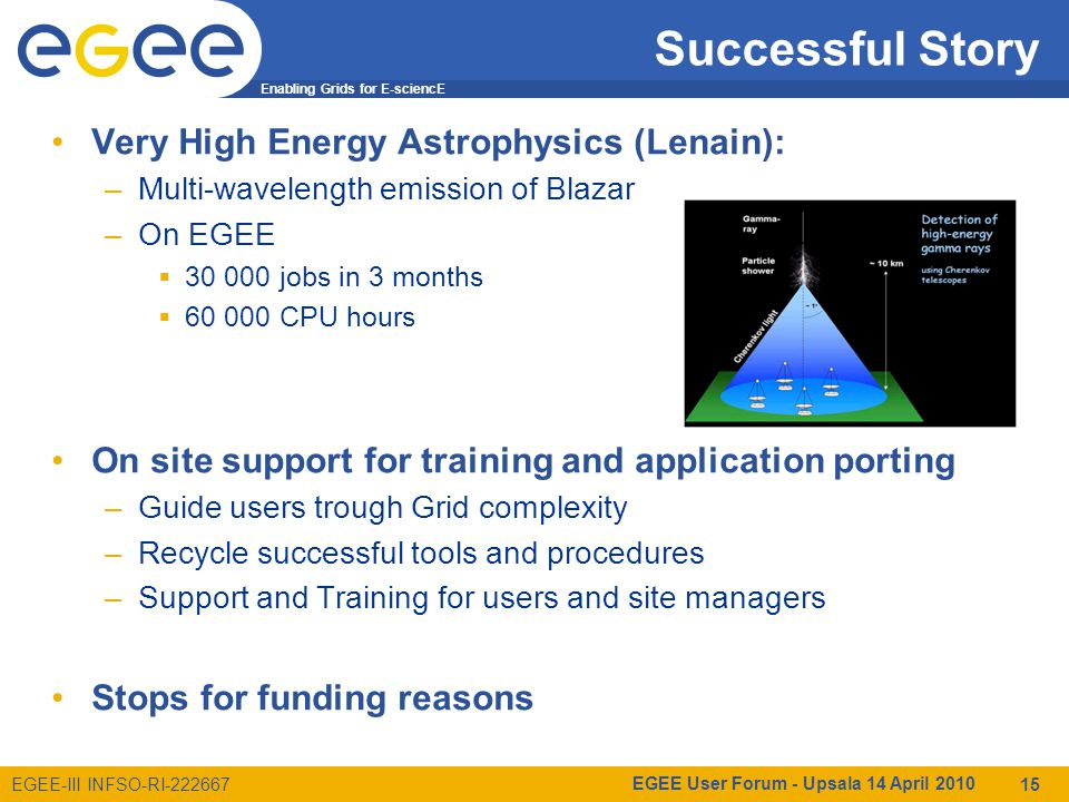 Enabling Grids for E-sciencE EGEE-III INFSO-RI-222667 Successful Story Very High Energy Astrophysics (Lenain): –Multi-wavelength emission of Blazar –On EGEE  30 000 jobs in 3 months  60 000 CPU hours On site support for training and application porting –Guide users trough Grid complexity –Recycle successful tools and procedures –Support and Training for users and site managers Stops for funding reasons EGEE User Forum - Upsala 14 April 2010 15