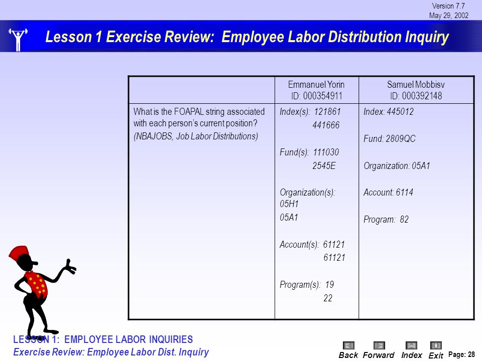Version 7.7 May 29, 2002 BackForwardIndex Exit Page: 28 Lesson 1 Exercise Review: Employee Labor Distribution Inquiry  Emmanuel Yorin ID: 000354911 Samuel Mobbisv ID: 000392148 What is the FOAPAL string associated with each person's current position.