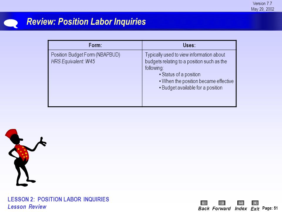 Version 7.7 May 29, 2002 BackForwardIndex Exit Page: 51 Review: Position Labor Inquiries  LESSON 2: POSITION LABOR INQUIRIES Lesson Review Form:Uses: