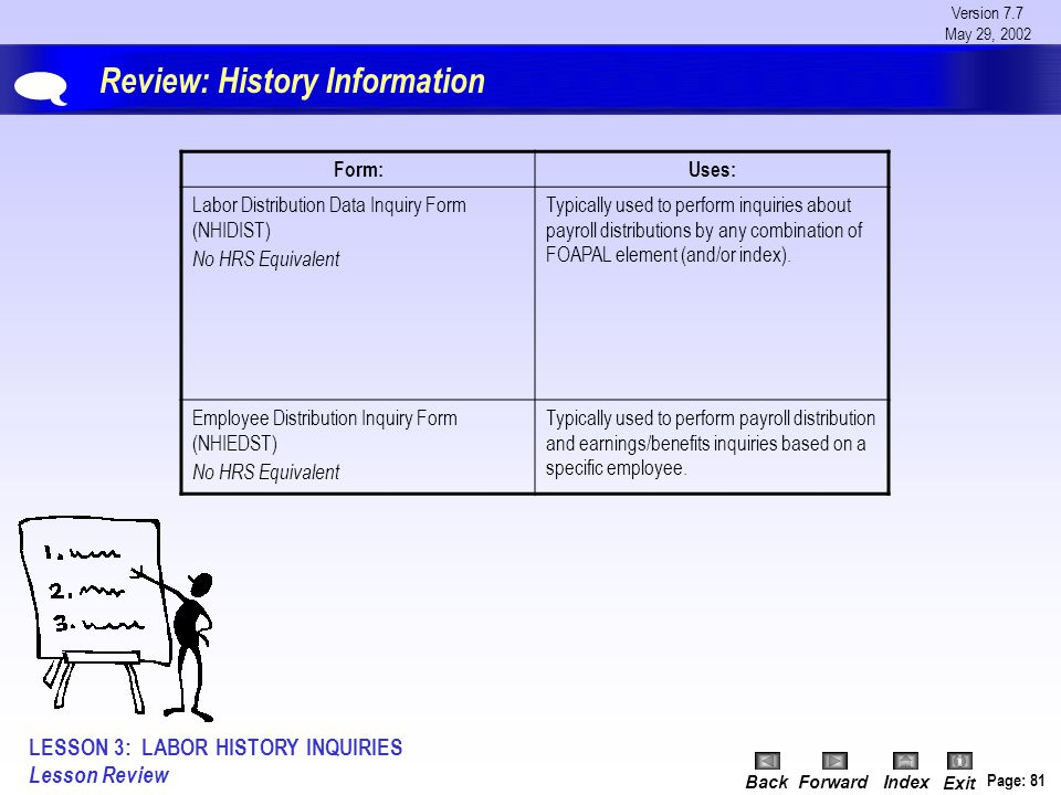 Version 7.7 May 29, 2002 BackForwardIndex Exit Page: 81 Review: History Information Form:Uses: Labor Distribution Data Inquiry Form (NHIDIST) No HRS E