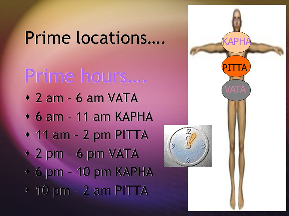 Prime locations…. Prime hours….