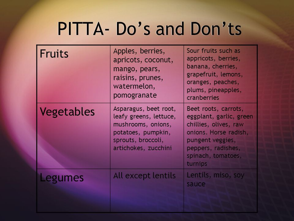 PITTA- Do's and Don'ts Fruits Apples, berries, apricots, coconut, mango, pears, raisins, prunes, watermelon, pomogranate Sour fruits such as appricots, berries, banana, cherries, grapefruit, lemons, oranges, peaches, plums, pineapples, cranberries Vegetables Asparagus, beet root, leafy greens, lettuce, mushrooms, onions, potatoes, pumpkin, sprouts, broccoli, artichokes, zucchini Beet roots, carrots, eggplant, garlic, green chillies, olives, raw onions.