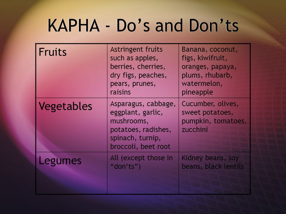 KAPHA - Do's and Don'ts Fruits Astringent fruits such as apples, berries, cherries, dry figs, peaches, pears, prunes, raisins Banana, coconut, figs, kiwifruit, oranges, papaya, plums, rhubarb, watermelon, pineapple Vegetables Asparagus, cabbage, eggplant, garlic, mushrooms, potatoes, radishes, spinach, turnip, broccoli, beet root Cucumber, olives, sweet potatoes, pumpkin, tomatoes, zucchini Legumes All (except those in don'ts ) Kidney beans, soy beans, black lentils