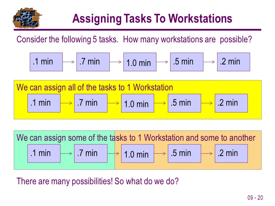 09 - 20 Assigning Tasks To Workstations Consider the following 5 tasks. How many workstations are possible?.1 min.7 min 1.0 min.5 min.2 min We can ass