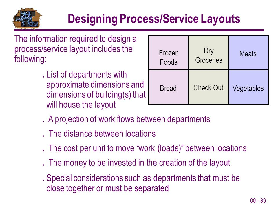 09 - 39 The information required to design a process/service layout includes the following:. List of departments with approximate dimensions and dimen