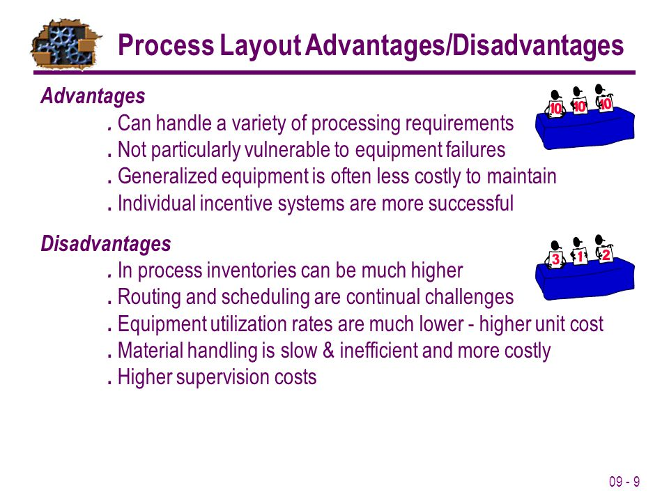 09 - 9 Process Layout Advantages/Disadvantages Advantages. Can handle a variety of processing requirements. Not particularly vulnerable to equipment f