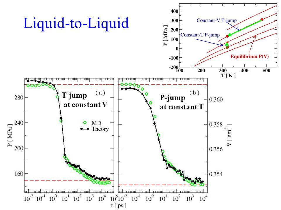 Liquid-to-Liquid T-jump at constant V P-jump at constant T