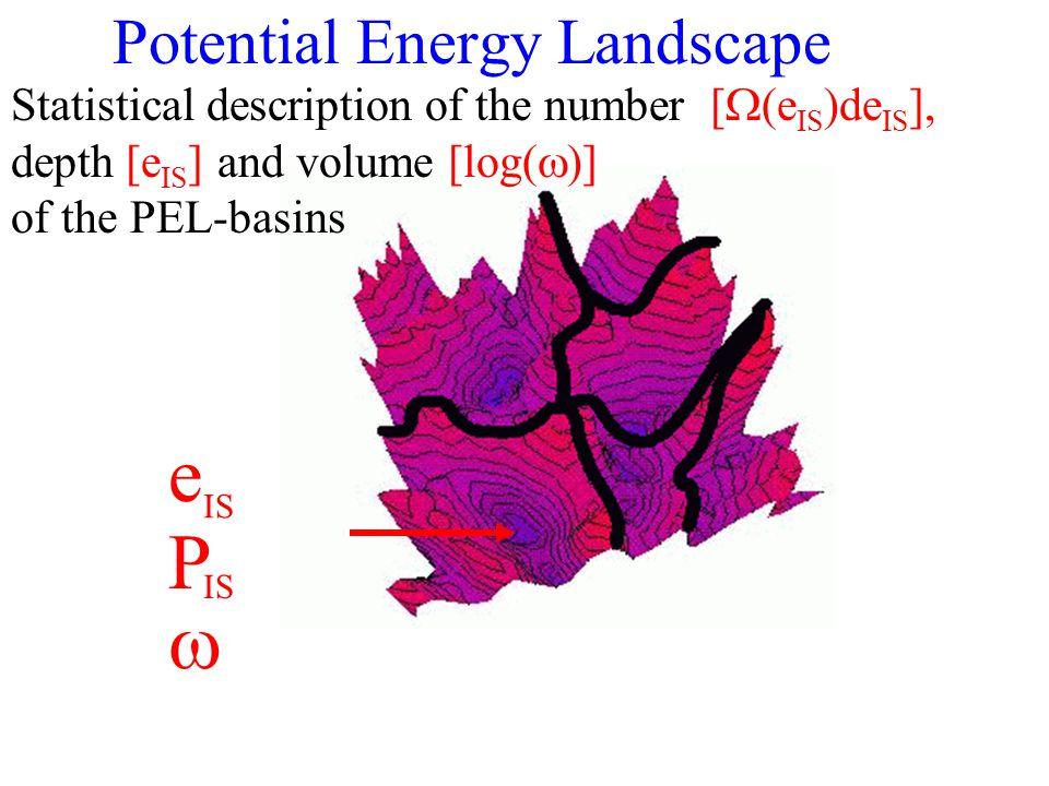 SPC/E Water P(T,V)=P const (V)+P T (V) T + P 1/T (V)/T
