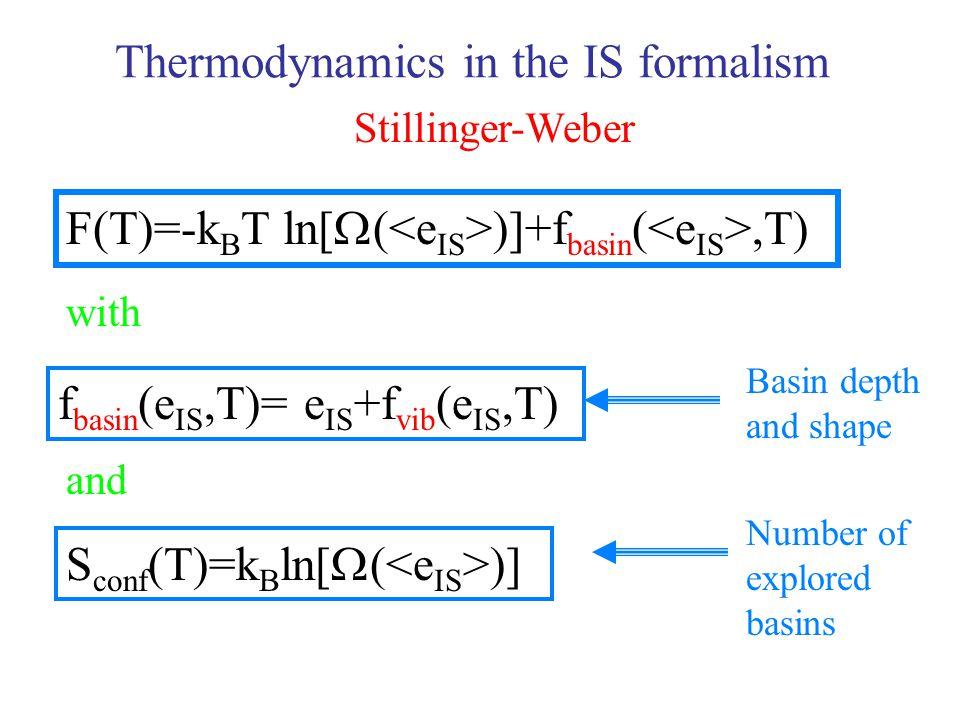 f basin i (T)= -k B T ln[Z i (T)] all basins i f basin (e IS,T)= e IS + k B T   ln [h  j (e IS )/k B T] + f anharmonic (T) normal modes j Z(T)=  Z i (T)