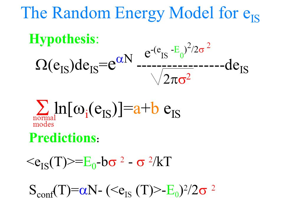 The Random Energy Model for e IS Hypothesis: Predictions :  e IS )de IS = e  N -----------------de IS e -(e IS -E 0 ) 2 /2  2 2222  ln[  i (e IS )]=a+b e IS =E 0 -b  2 -  2 /kT S conf (T)=  N- ( -E 0 ) 2 /2  2 normal modes
