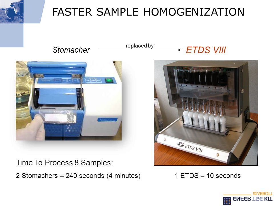 Time To Process 8 Samples: 2 Stomachers – 240 seconds (4 minutes)1 ETDS – 10 seconds ETDS VIII Stomacher replaced by FASTER SAMPLE HOMOGENIZATION