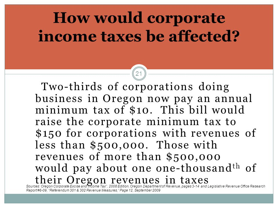 21 Two-thirds of corporations doing business in Oregon now pay an annual minimum tax of $10.