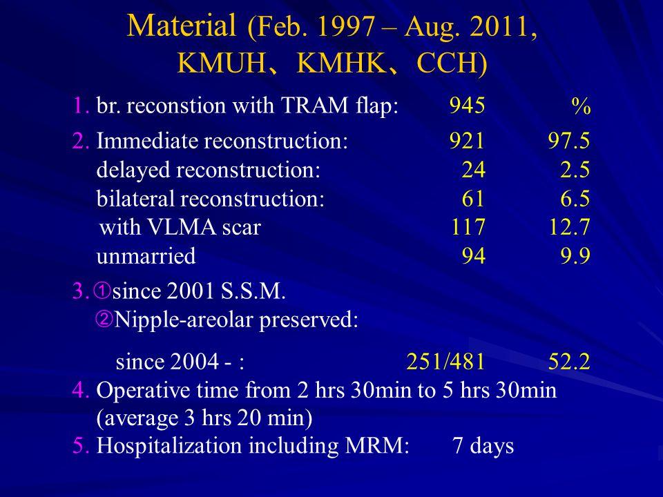 Material (Feb. 1997 – Aug. 2011, KMUH 、 KMHK 、 CCH) 1.